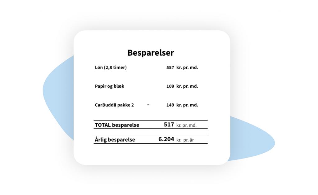 Beregn besparelser ved brug af CarBuddii app